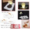 Lámparas de la tarjeta del LED