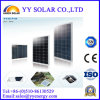 30W Beautiful Appearance Solar Panel pour Solar Signal Lamp