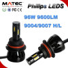 Indicatore luminoso di nebbia automatico eccellente dell'automobile LED del faro G6 9004 di Philips LED