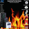 Fabbrica convenzionale del pannello del segnalatore d'incendio di incendio del fumo di calore della rete ambientale del rivelatore