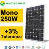 Prezzo per comitato solare monocristallino 250W di Yingli di watt