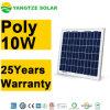 Pequeños distribuidores autorizados nanos del panel solar 6V 10W