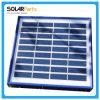 панель солнечных батарей Tempered стекла 3W прокатанная для воспитательных наборов