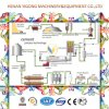 Installatie van het Cement van de Roterende Oven van China de Volledige met Concurrerende Prijs