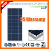 панель солнечных батарей 18V 100W поли (SL100TU-18SP)