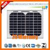 panneau solaire mono de 18V 5W picovolte