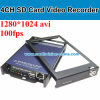 Fachmann 4CH Sd Card DVR Supporting GPS