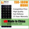 панель солнечных батарей 165W 12V Monocrystalline для шлюпки каравана