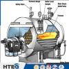 De enige Trommel Geschatte Capaciteit 15t/H 1.25 van de Verdamping MPa de Stoomketel van de Hoge Efficiency