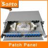 Örtlich festgelegter Typ 24 Kanal-Änderung- am Objektprogrammpanel (SDF-24SCRF)