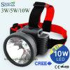 새로운 LED 맨 위 빛, 재충전용 맨 위 빛, LED 야영지 빛, 맨 위 램프, 광부의 모자, 자전거 램프