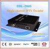 EthernetへのHD Sdi、Sdi Input Col7101sのH. 264 IPTV Encoder