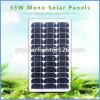 économie d'énergie renouvelable mono Solar&#160 de la haute performance 35W ; Panneaux
