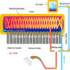 Подогретый компактом солнечный подогреватель воды с ассистентским баком