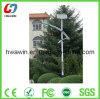 CER Certficated Solarstraßenlaterne(HW-SL61)