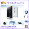 panneau solaire 80With85W pour le système de ventilation solaire