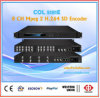 Col5181e 8-in-1 MPEG-2&H. 264 SD-Sdi/Cvbs Digital Video IP Encoder