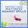 100% poliéster Terry tela con poliuretano milagro de membrana, impermeable superficie del colchón protector.