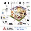 Segurança inteligente, interfone visual