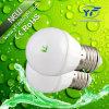 4W 320lm Guangzhou Lighting con la UL del CE SAA de RoHS
