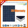 24V 185W Poly picovolte Solar Panel