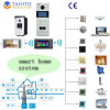 Taiyito Smart Home Technology in Smart Home WiFi System
