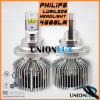 Phare du phare H13 4500lm 50W Philips de LED