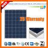 módulo solar polivinílico de 24V 110W picovoltio (SL110TU-24SP)