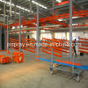 Automatic Powder Coating Production Line