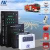 Caixa de controle Fogo-Projeto-Focalizada do alarme de fogo