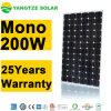 Module photovoltaïque solaire 200W 24V de Sunpower