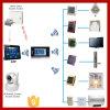 Doorbell video da memória interna de Taiyito para as casas de campo/comunidade com função da automatização Home