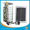 Luz que acampa solar con la carga del panel solar (SZYL-SCL-06)