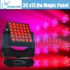 12.8W СИД Mini Moving Head Manual