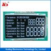 De Levering van China LCD voor Zwart Negatief LCD van de Grond Va Comité