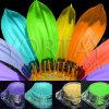 Polvere di mica variopinta, pigmento Pearlescent di serie del Rainbow