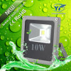 20W 2700-6500k LED Floodlight con il CE di RoHS
