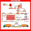AAC Produktionszweig/sterilisierte mit Kohlensäure durchgesetzten Betonstein