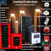 Zonen-herkömmliches Feuersignal-Notausgang-Basissteuerpult-System des Wohngebäude-Feuersignal-FM200 des Gestänge-1-32