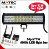 4X4 Offroad를 위한 13.5inch 72W Adjustable 크리 말 LED Light Bar