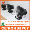 H3 H4 Canbus HID Xenon Ballast voor HID Kit