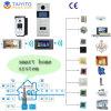 Intelligente Gateway - het Slimme Controlebord van het Systeem van het Huis Zigbee