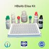 Prova di sistemi diagnostici di HBsAb del kit del test medicale, prova di HBsAb