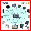 Sistema esperto da automatização Home do controle sem fio de Zigbee Iot com controle do APP