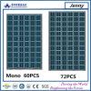 265W mono ZonnePV van Modules Comités met Uitstekende kwaliteit