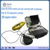 Camera van 360 Graad van de Camera van de Inspectie van de Put van het water de Onderwater