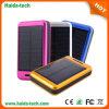 Nieuwe Solar Charger met 12000 mAh Capacity
