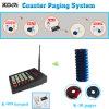Auto-Tomar o sistema requisitando de enfileiramento do rádio do Pager do serviço de refeição