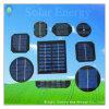 Mini painel solar (SBE)