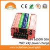 (HM-24-1600Y)都市電力料金の中の20Aコントローラが付いている24V1600W太陽インバーター